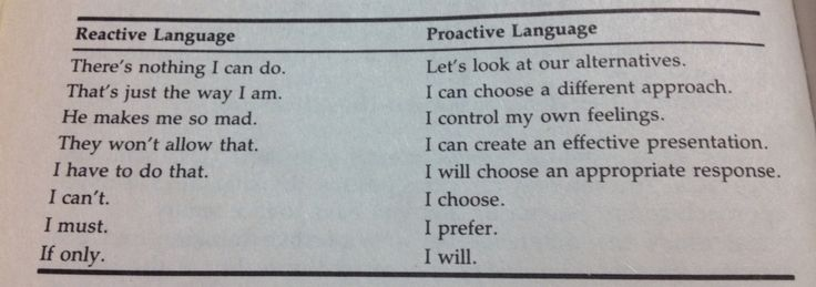 reactive vs proactive language from the 7 habits of highly