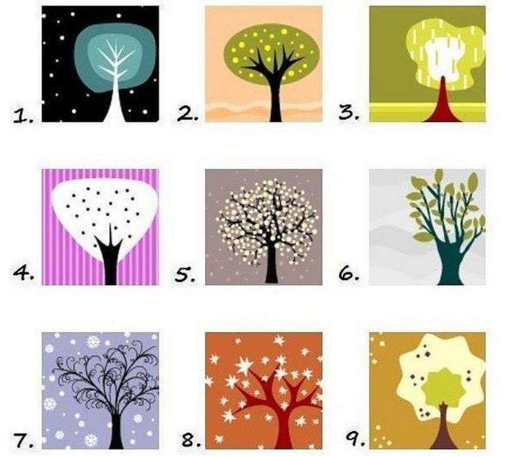 Τεστ προσωπικότητας με εικόνες. Ποιο δέντρο διαλέγετε;