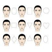 Die eigene Gesichtsform bestimmen