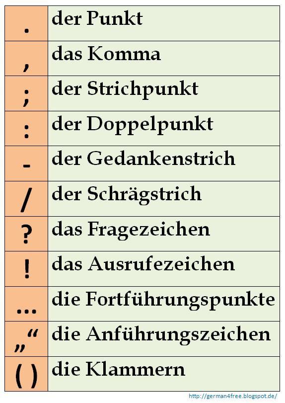 German4free - Satzzeichen