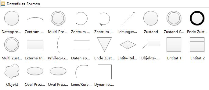 datenflussdiagramm symbole