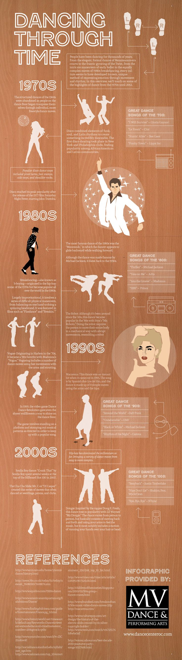 Infographic of dance through time www.theworlddances.com/ #theworlddances #dance