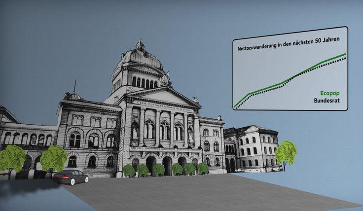 Ecopop, Vereinigung für Umwelt und Bevölkerung. Ecopop informiert das Schweizer Stimmvolk über die Ecopop-Initiative