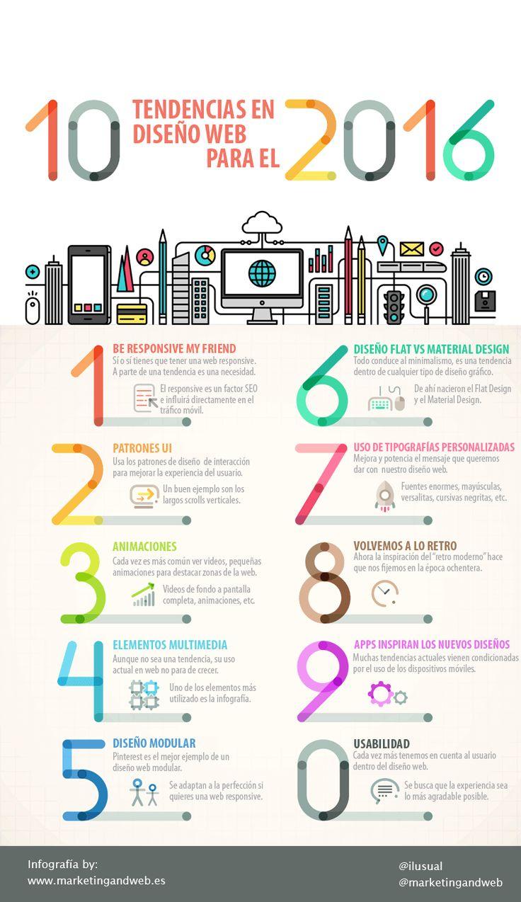 Hola: Una infografía con 10 tendencias en Diseño Web. Vía Un saludo                                                                                                                                                                                 Más