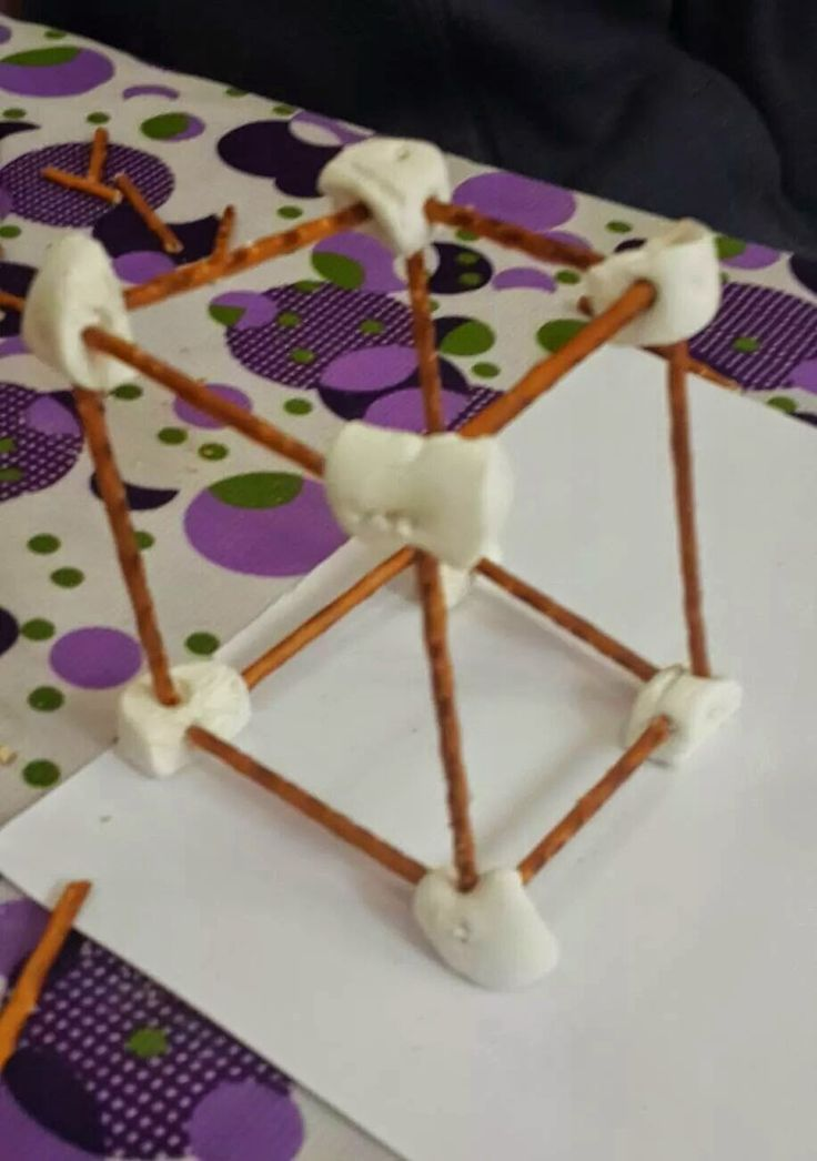 google sketchup, geometrik cisimler, 2.sınıf, origami, köşe ,yüz, ayrıt, kenar, cabri3d, geogebrai küp, silindir, koni, küre, üçgen prizma, prizmalar, yüz, yüzey, çember ,daire, geometri, açık kapalı şekil,origami,şekil çizimi,origaminin faydaları,