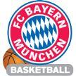 Bayern München vs Lowen Braunschweig Dec 30 2016  Live Stream Score Prediction
