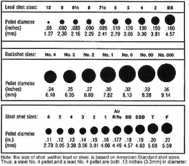 bullet size chart pistol: 54 best guns etc images on pinterest charts firearms and bullets