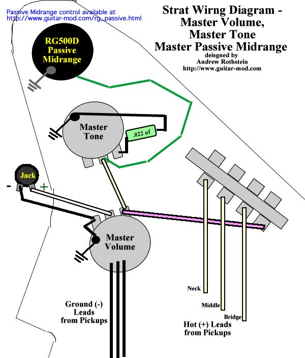 strat wiring passive mid boost search wirings search
