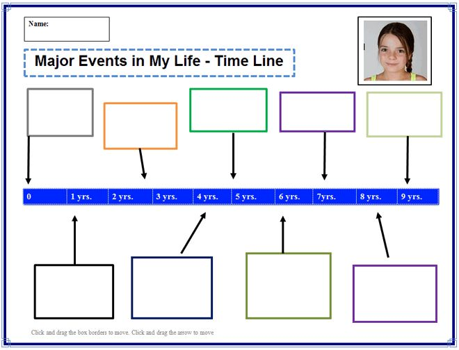 Best Third Grade Timelines Images On   History