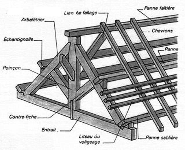 Voca et charpente - Liteau (architecture) — Wikipédia