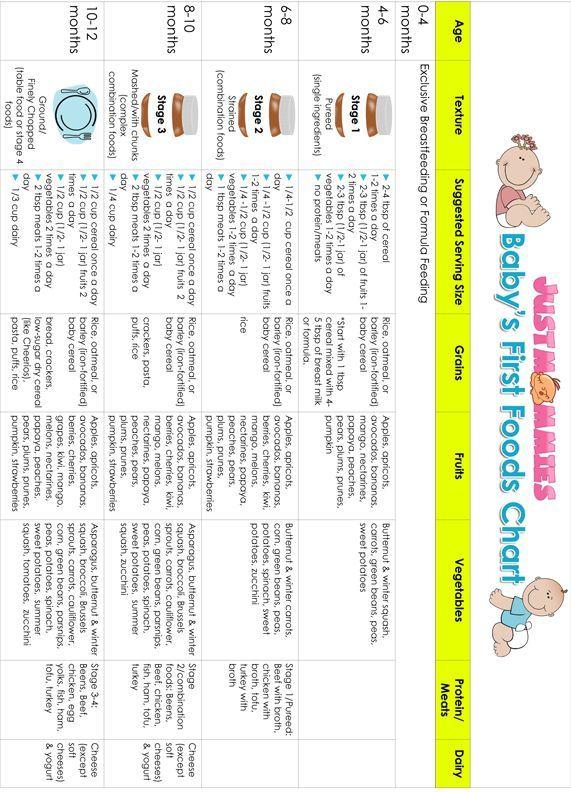 Baby diet chart in marathi
