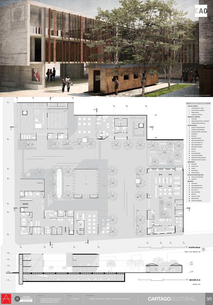 https://flic.kr/p/zNWuHs | Escuela de artes y oficios | Diseño: Lugares Colectivos.