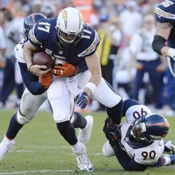 NFL... History says Chargers will upset Broncos and win Super Bowl