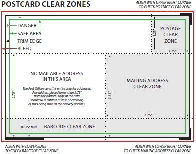 119 best images about real estate postcard design ideas on for Postcard mailer templates