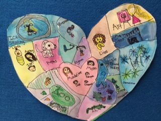 If you could draw a map of what and who lives in your heart, what would it look like?