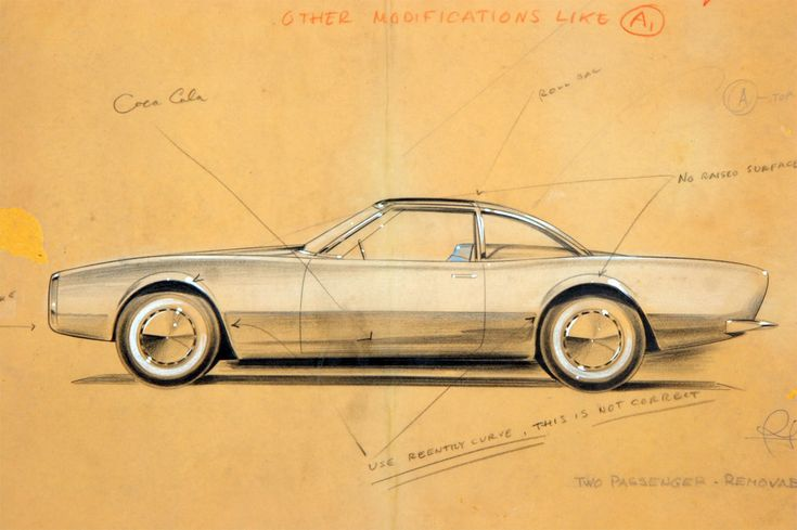 Raymond Loewy Studabaker Avanti Concept Drawings :: March 1961