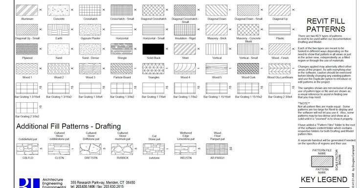 Revit Pattern (.pat) Source File - Version 2! | TheRevitKid.com! - Tutorials, Tips, Products, and Information on all things Revit / BIM