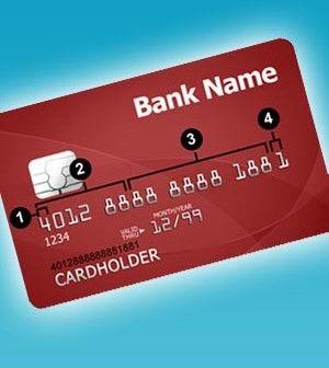 ¿Cuántos números tiene una tarjeta de crédito?
