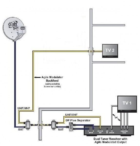 Diagram Examples Chanish Org Home Electrical Wiring House Wiring Light Switch Wiring