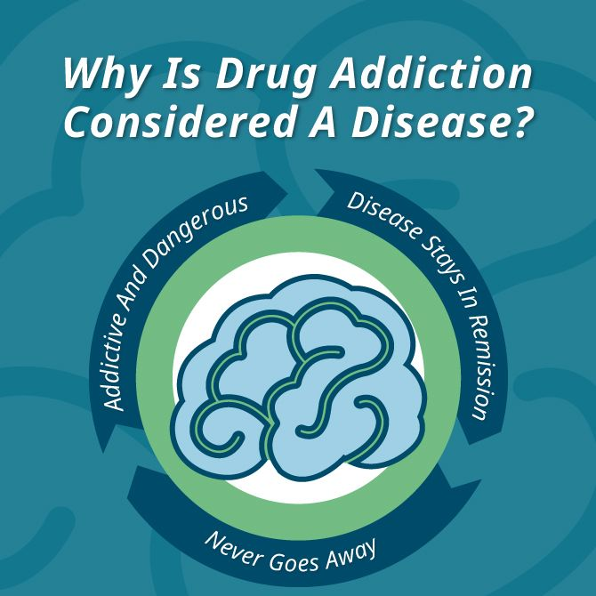 drug addiction is a disease An important distinction between drug addiction and dependence is that drug dependence is a disorder in which cessation of drug use results in an unpleasant state of withdrawal in addiction, epigenetic mechanisms play a central role in the pathophysiology of the disease.