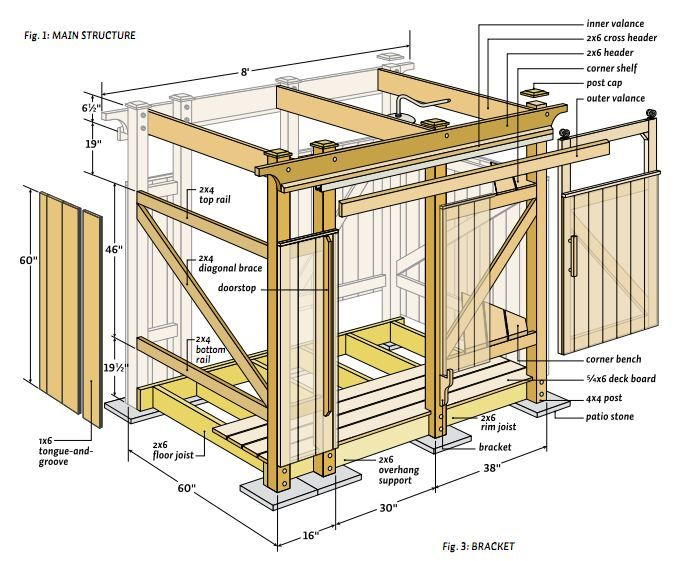 Pin By Rick Hirtle On Ideas For The House Pinterest