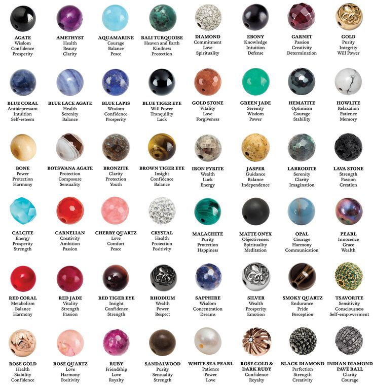 Colors & Stone Meanings: Next Year's Holiday Gifts for those Near & Dear: Nialaya Bracelets | Nialaya Beads Healing Powers