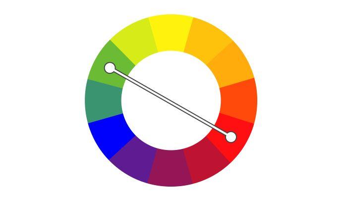 Основы цветового круга  Два противоположных цвета - это сочетания с высоким контрастом  Например, Красный+зеленый Синий+оранжевый Фиолетовый+желтый  #макияж #визажист #обучениевизажистов #урокипомакияжу #косметика #школамакияжа #студиямариныянгильдиной #yangildina #makeup #цветовойкруг