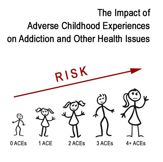 the impact of parental substance abuse upon children essay Parental substance abuse, child maltreatment the impact of substance abuse on children the first thing that needs to be examined is what substance abuse is according to kroll (2003), substance abuse can take many forms such as alcohol, drugs and polydrugs that lead to psychological, social and physical harm.