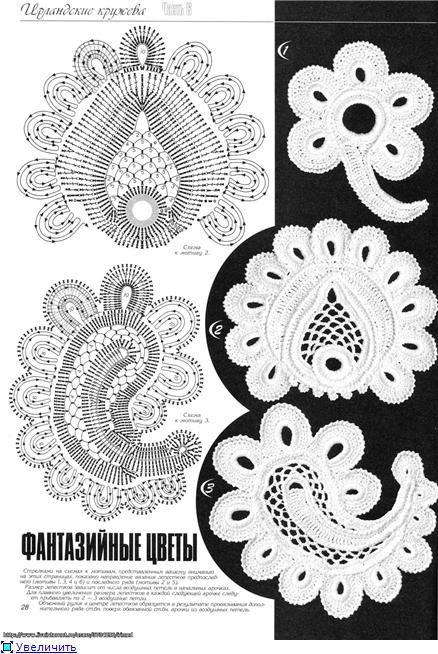 Irish and Bruges lace | Entries in category Irish and Bruges lace | Blog Irimed…