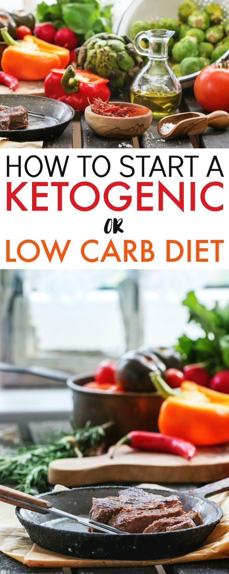 Cómo comenzar una dieta cetogénica – Simplificado: manual e información fácil de entender …