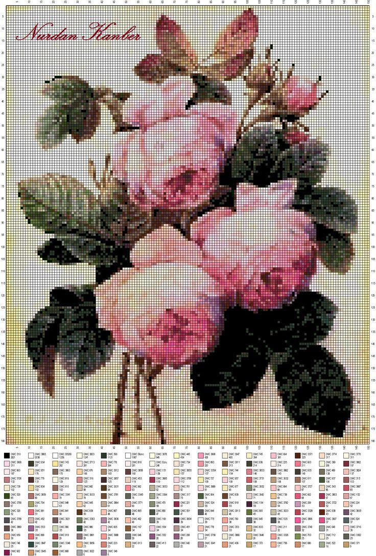 Vintage roses SAVED