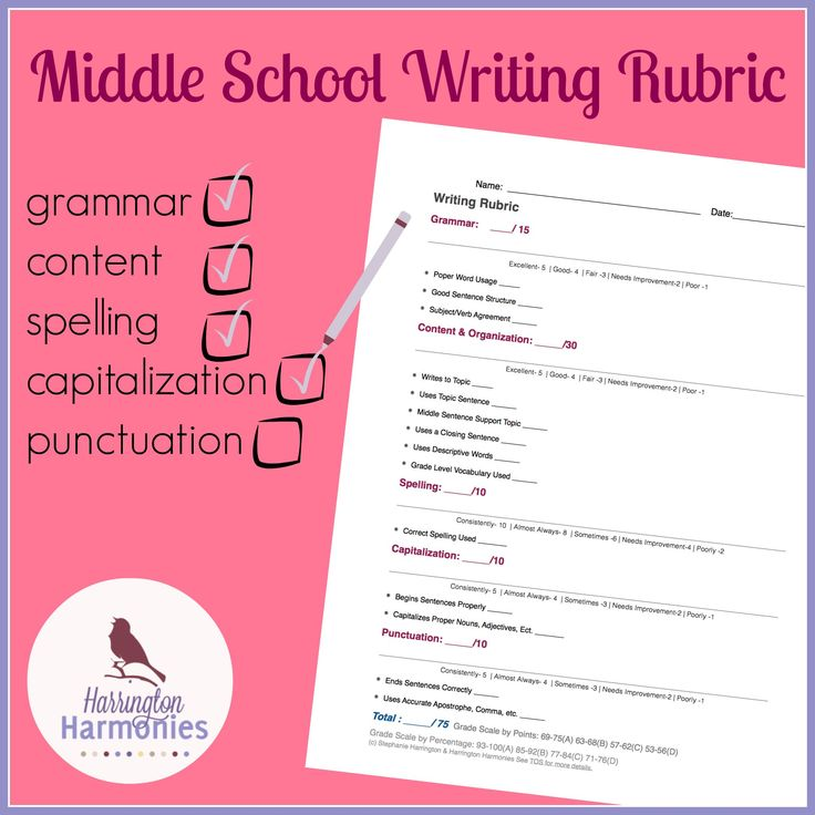 Use this writing rubric for middle school as a student checklist or for a grading tool.