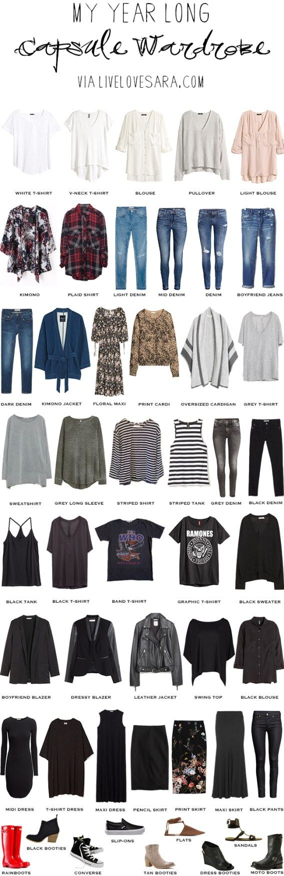 While this list says What to Pack for Venice, Italy this trip is also encompassing Florence, Rome, Taormina Sicily, Sorrento, and Capri. I…..