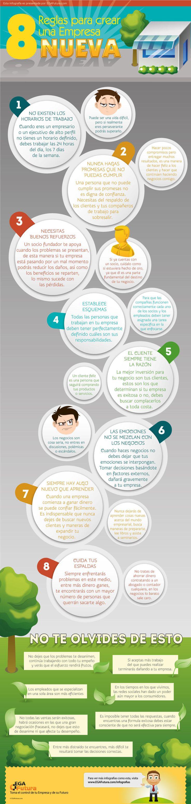 8 reglas para crear una empresa nueva #infografia #infographic #entrepreneurship