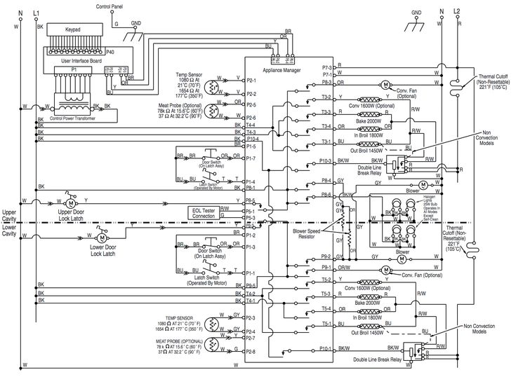 Need the electrical diagram for a Kitchenaid double wall