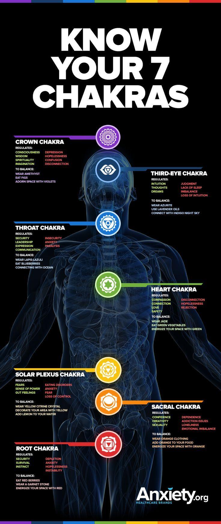 Balanced Chakras Reduce Anxiety | Chakra balancing tips infographic | Meditation | Mindfulness | Mental health & self-care