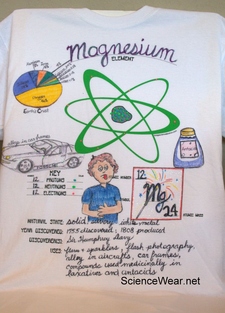 Magnesium t shirt element project for your students 5 t for Adopt an element project ideas