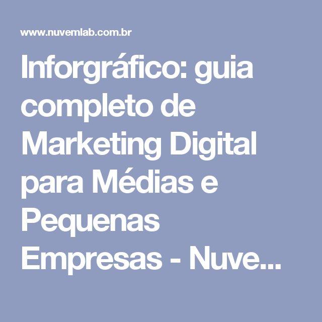 Inforgráfico: guia completo de Marketing Digital para Médias e Pequenas Empresas - Nuvem Lab