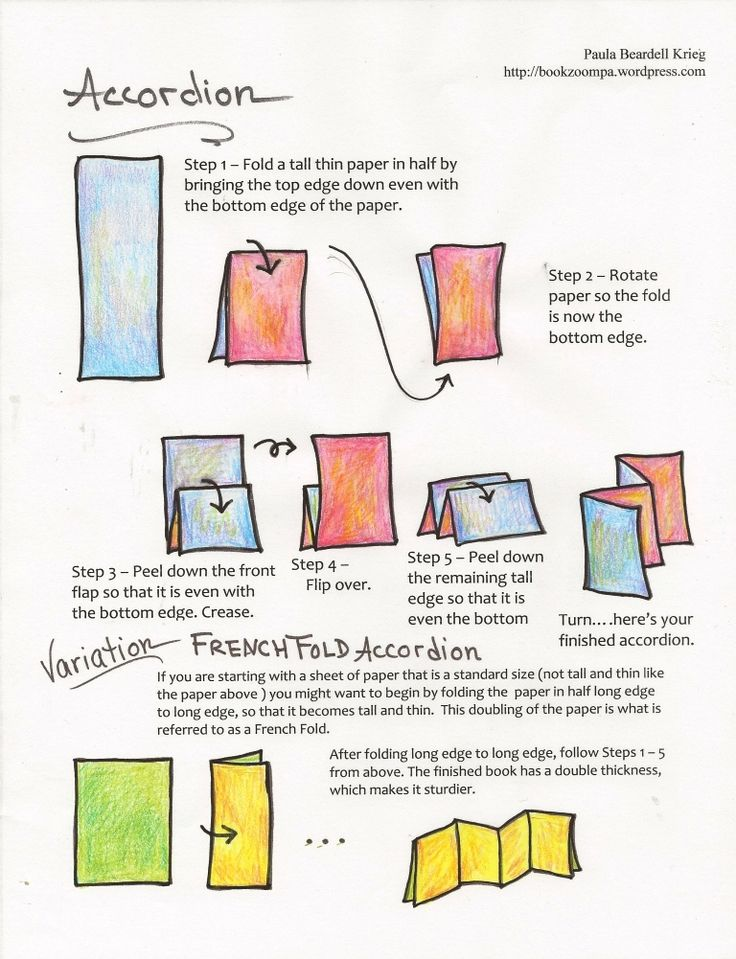 Four Page Accordion and SMART Boards by Paula Beardell Krieg