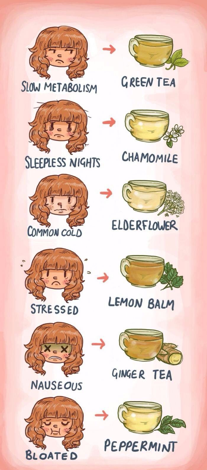 What tea to drink for nausea, sleeplessness, better metabolism etc
