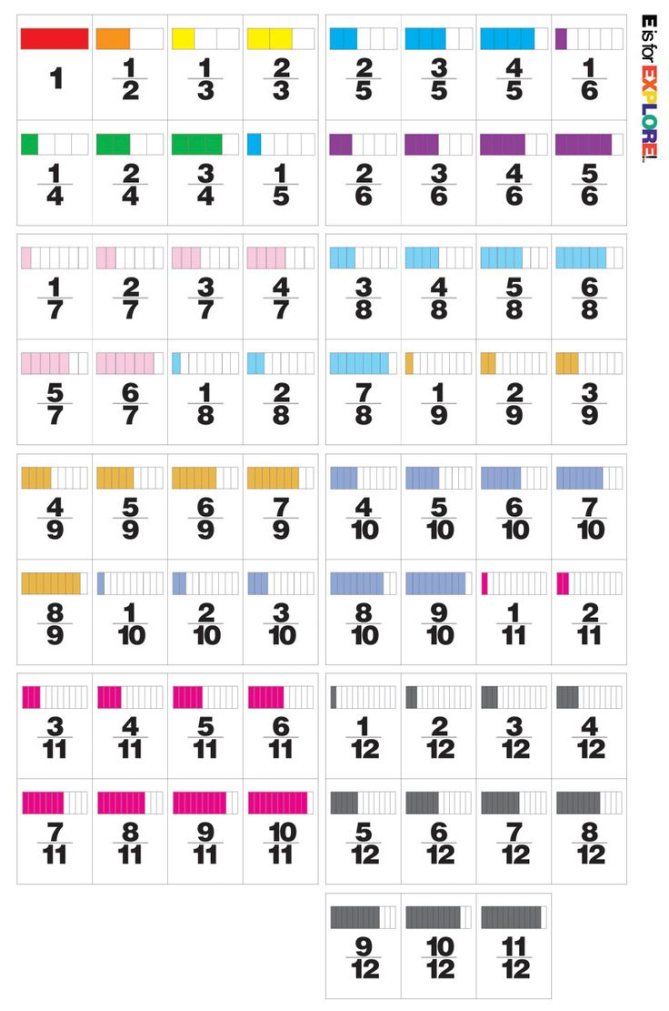 frac+card.jpg 800×1.208 pixels