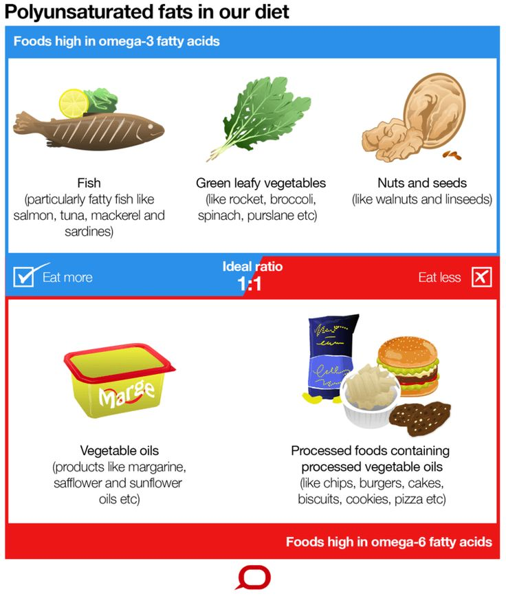 food chemistry health benefits of New research has found that if you want some of the many health benefits associated with and food chemistry 11) health benefits of broccoli require the.