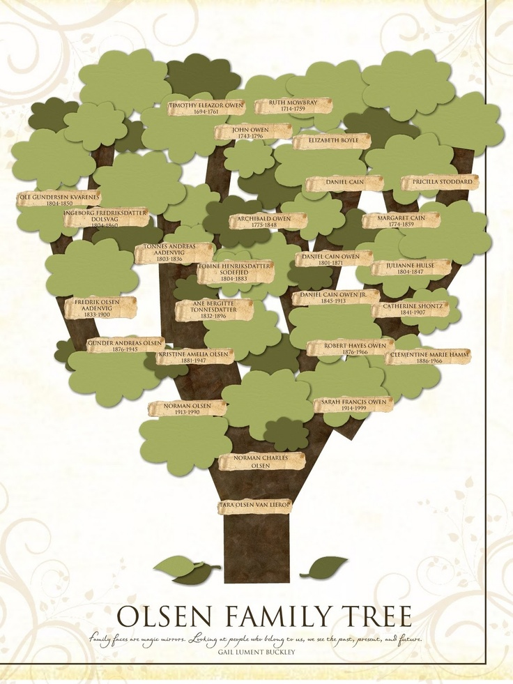Make A Family Tree Poster Idealstalist