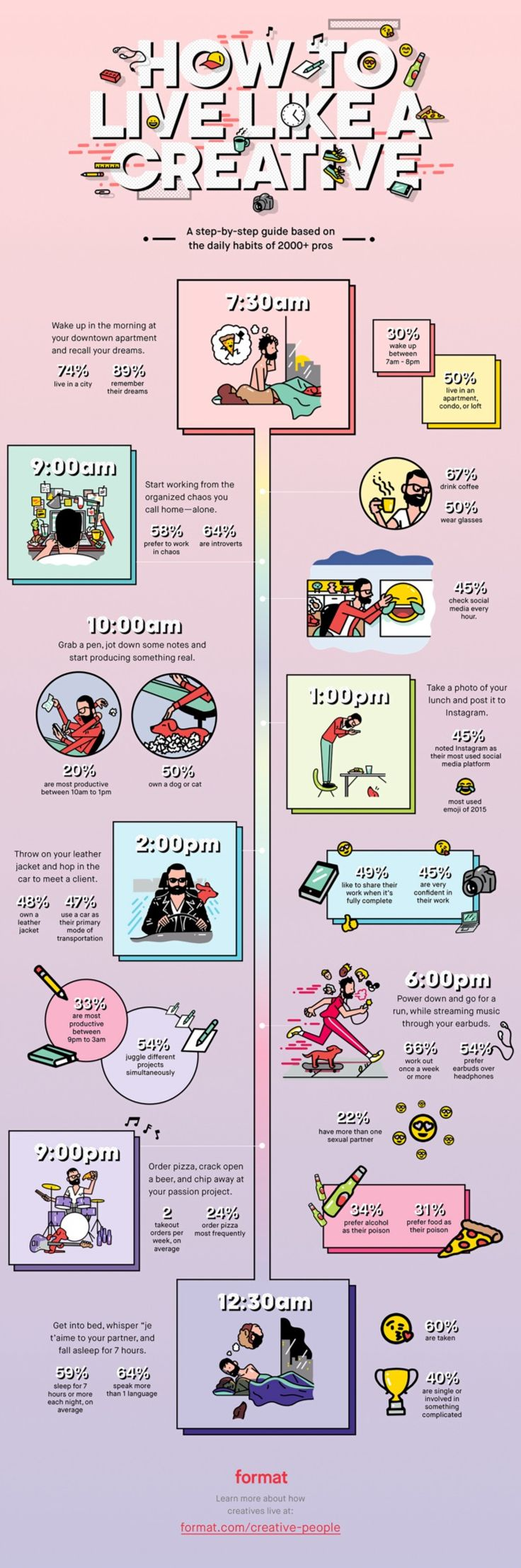 """""""¿Cómo vivir una vida creativa? (infografía)"""" is published by Edgar G Pichardo"""