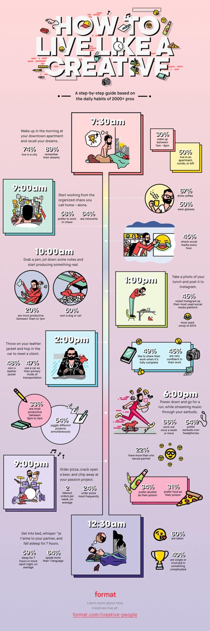 Cómo vivir una vida creativa? (infografía) — Medium