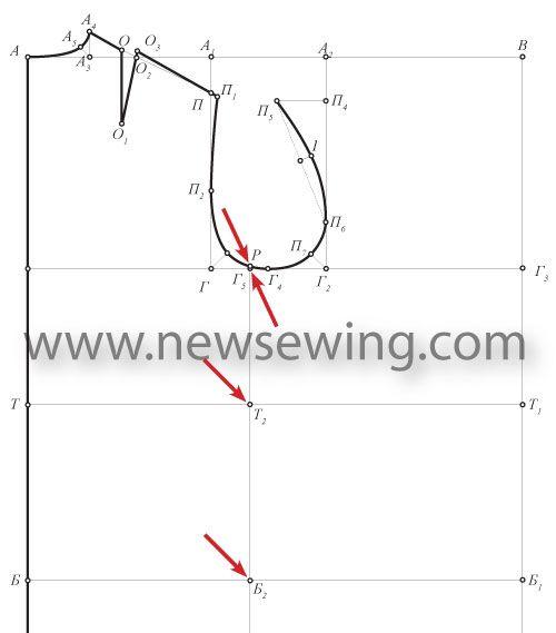 пределение линии бокового шва