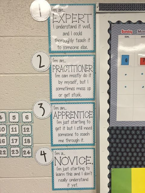 Great display for students to use when they're evaluating themselves.
