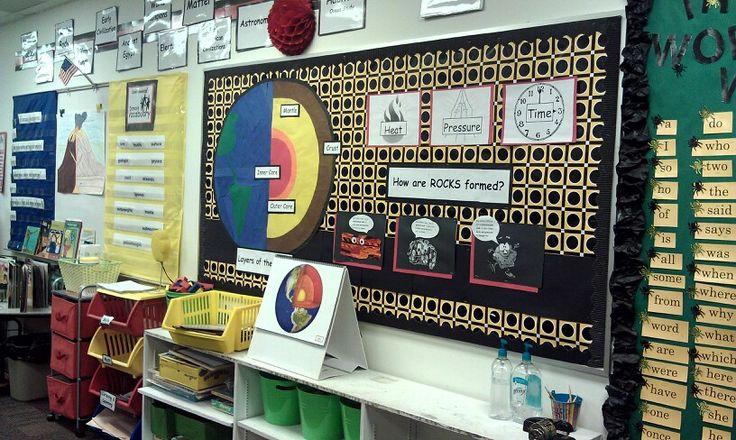 Layers of the Earth Bulletin Board | School Ideas ...