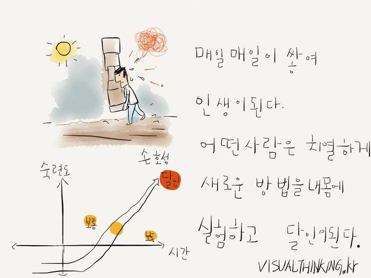 같은 시간을 써도 어떤 사람은 왜 평범한가?!?  [도서]와이 낫(WHY NOT?)-안 되는 게 어딨어? 즐겨라 인생!(양장) 제시카 해기저/문세원역|스펙트럼북스|2014년 06월