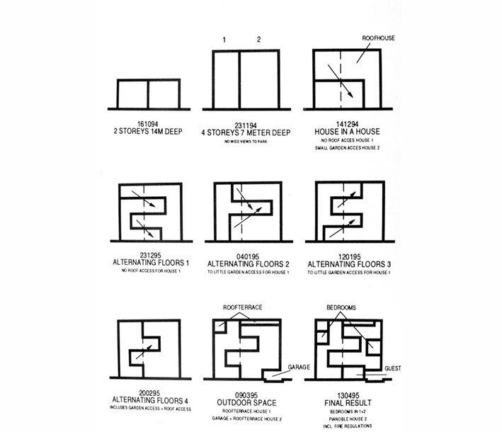 MVRDV - Double House diagrams